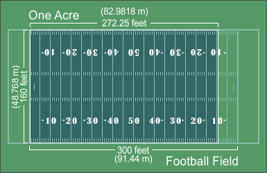 one-acre.png